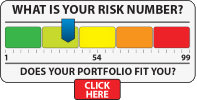 Risk Meter 2 Button